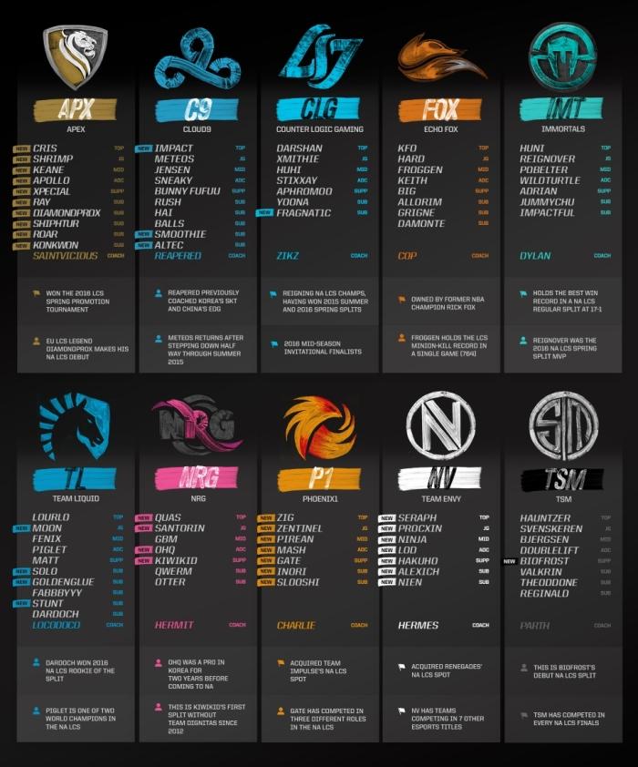 na_summersplit_infographic_v8