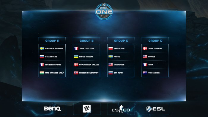 gamescomcsgogroupsfull