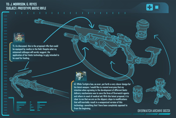 Overwatch Sniper
