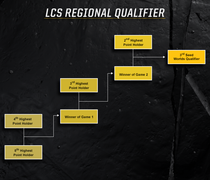 qualifier_graphic_v2_0
