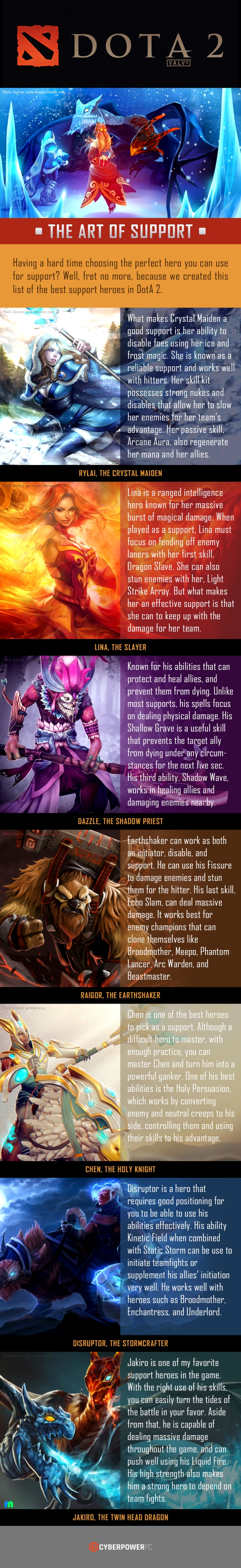 Dota 2- Art of Supports